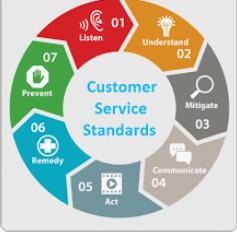 Customer Services Representative for Manufacturing Operation (Miami Lakes)