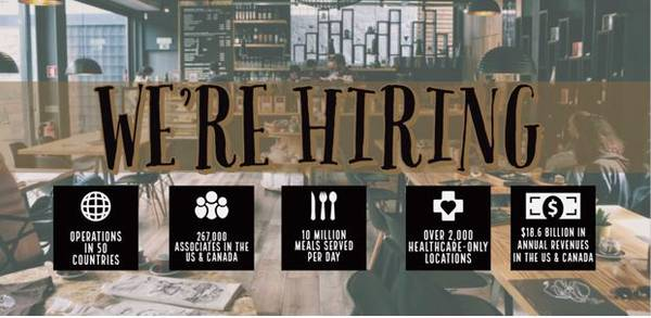 NOW HIRING A FULL-TIME PREP COOK AT WINDEREMERE PREP- APPLY TODAY!